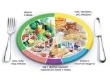 База отдыха Снежинка - иконка «питание» в Поспелихе